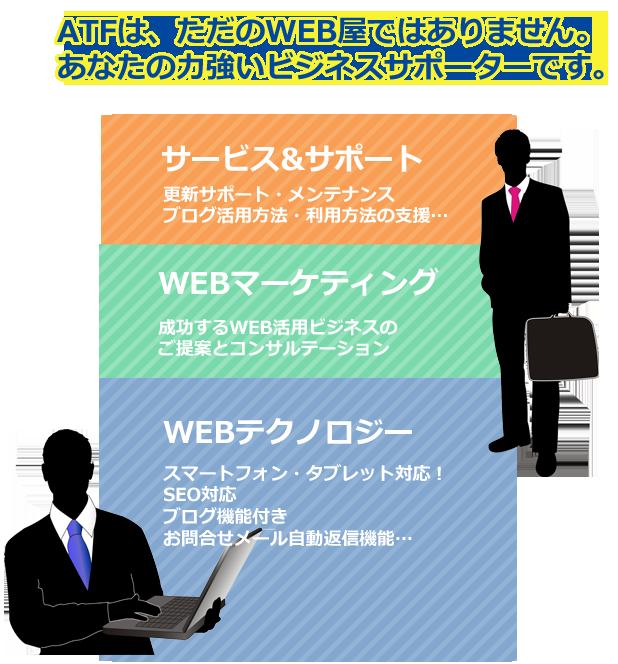 """ホームページ制作会社ATFの実力"""""""