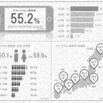 スマフォユーザーの4人に1人が「週1日以上」ネットショップ利用