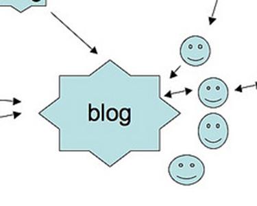 私がビジネスブログによって得られる3つの事!