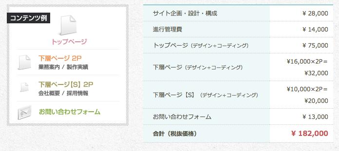 長野県ホームページ制作料金