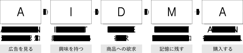 AIDAMA 松本市ホームページ制作