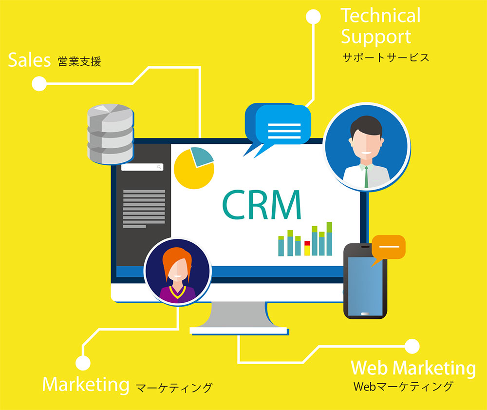 CRM 営業力強化