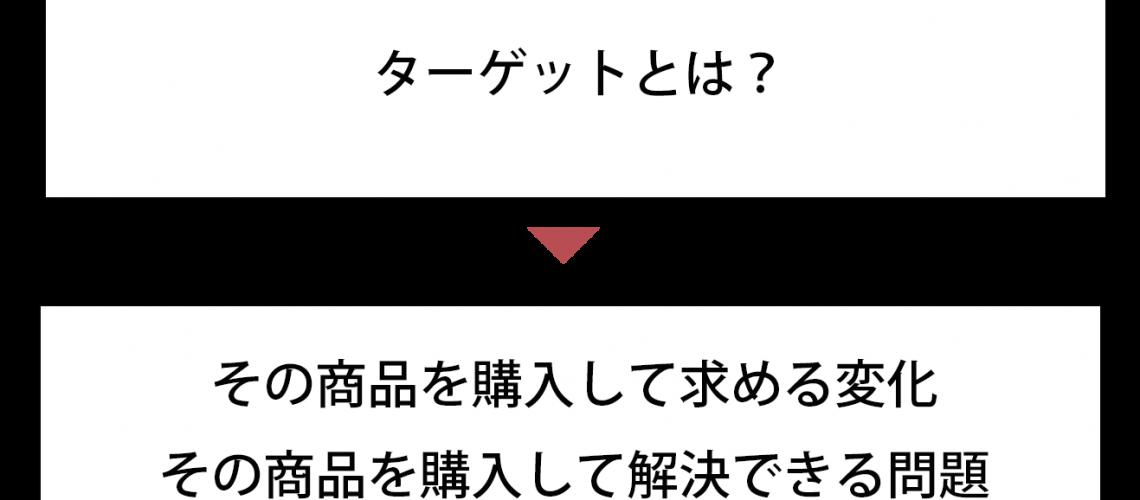 ホームページ制作長野